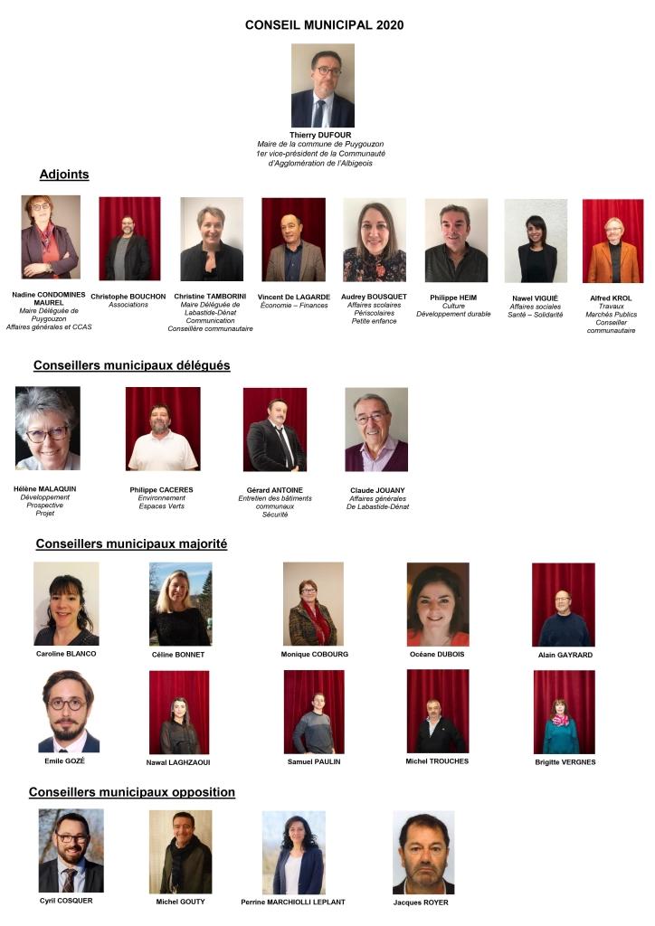 Organigramme élus 2020