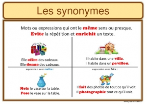 affiche net synonymes